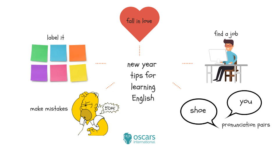 improve your English
